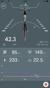RIDE-1_app_telemetry